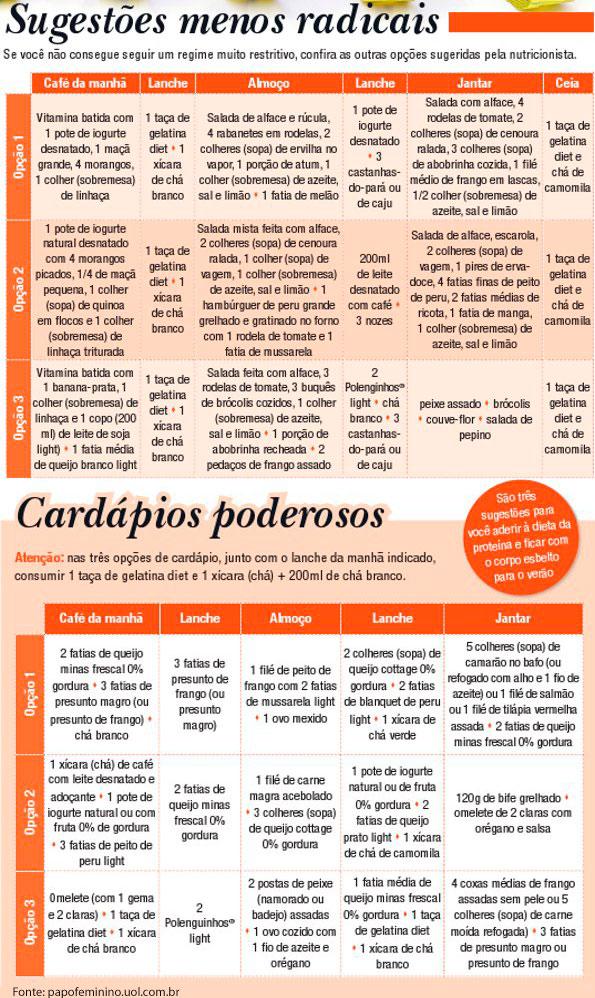 cardápio dieta da proteína
